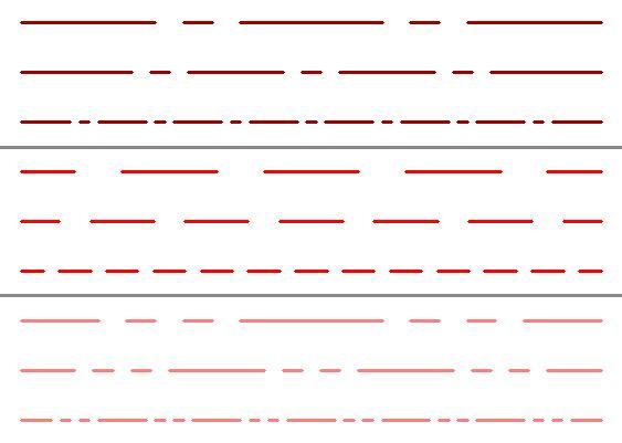 Adaptando las escalas de líneas de AutoCAD® en tus dibujos