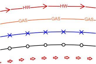 Cómo asignar tipos de líneas en tus planos de AutoCAD®